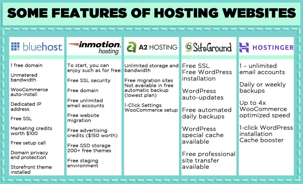 Some Features Of Hosting Provider Website